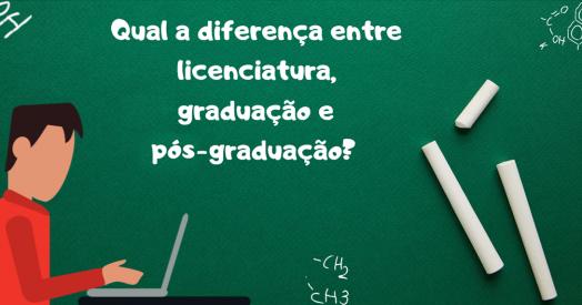 [Qual a diferença entre licenciatura, graduação e pós-graduação?]
